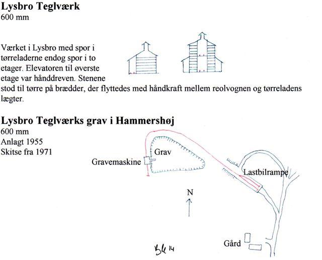 Lysbro Teglværks seneste bane ved værket. Da skitsen blev til, var banen allerede lukket.