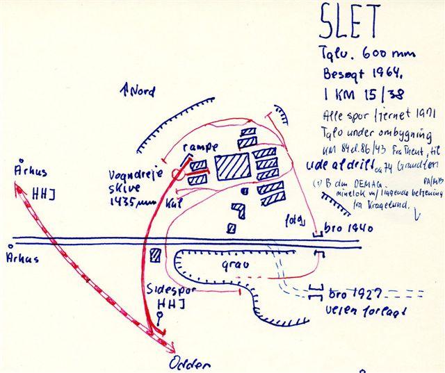 Sporlan over Slet Teglværk tegnet 1964 af BH på grundlag af Svend Guldvangs notater. se venligts bort fra marginnotaterne om trækkraft, men benyt brødteksten.