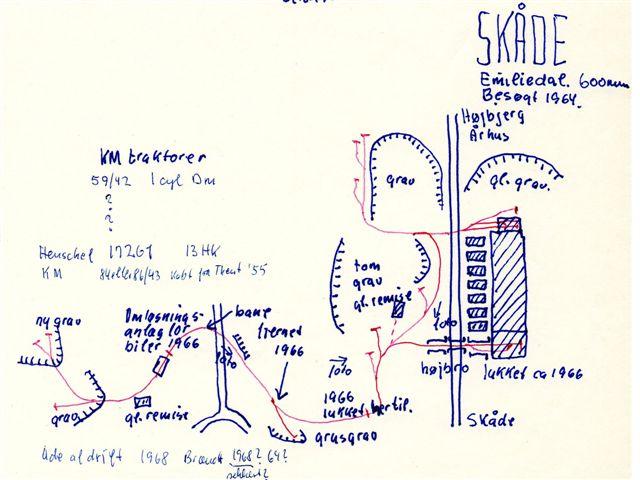 Sporplan over Emiliedal Teglværk i Skåde tegnet af BH på grundlagt af skitser af Svend Guldvang fra 1964 med senere tilføjelser. Se dog bort fra notaterne om trækkraft og benyt istedet brødteksten.