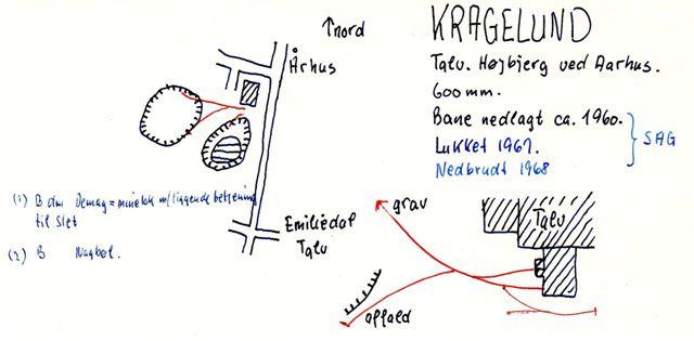 Skitse af sporforløb på Kragelund Teglværk 1964 tegnet af BH efter forlæg af Svend Guldvang.