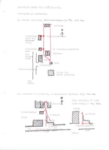 Tre af banerne i detaljer. Skitse Bent Hansen 1985.