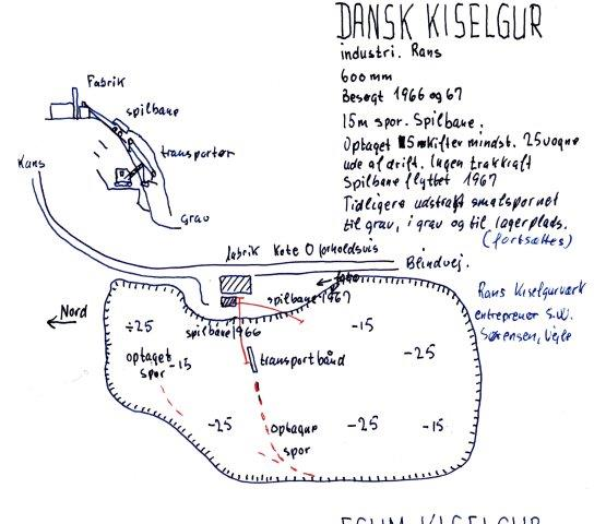 Skitse over banerne ved Rands Kiselgurværk.
